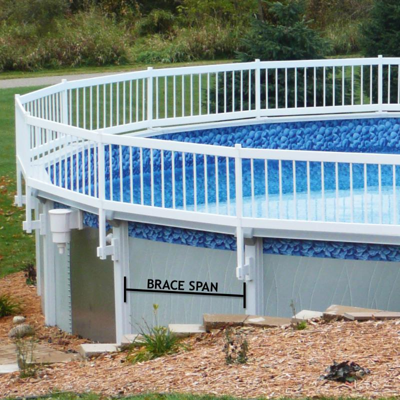 Image of: Above Ground Pool Fence Size