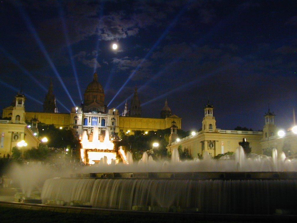 Image of: Barcelona Magic Fountain