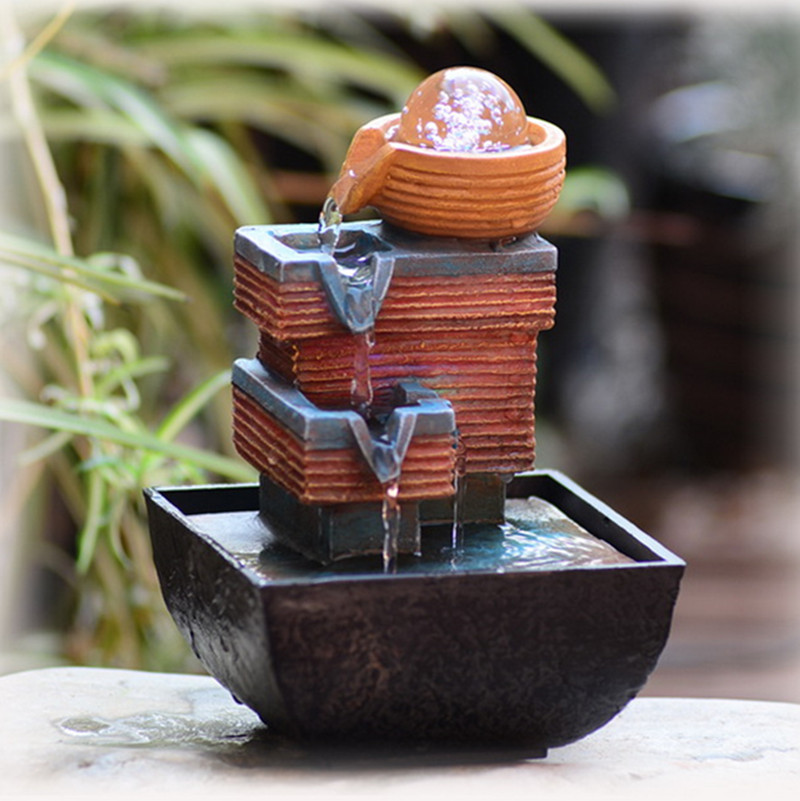 Image of: Desk Fountains Plan