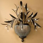 Decorative Wall Sconces Shapes