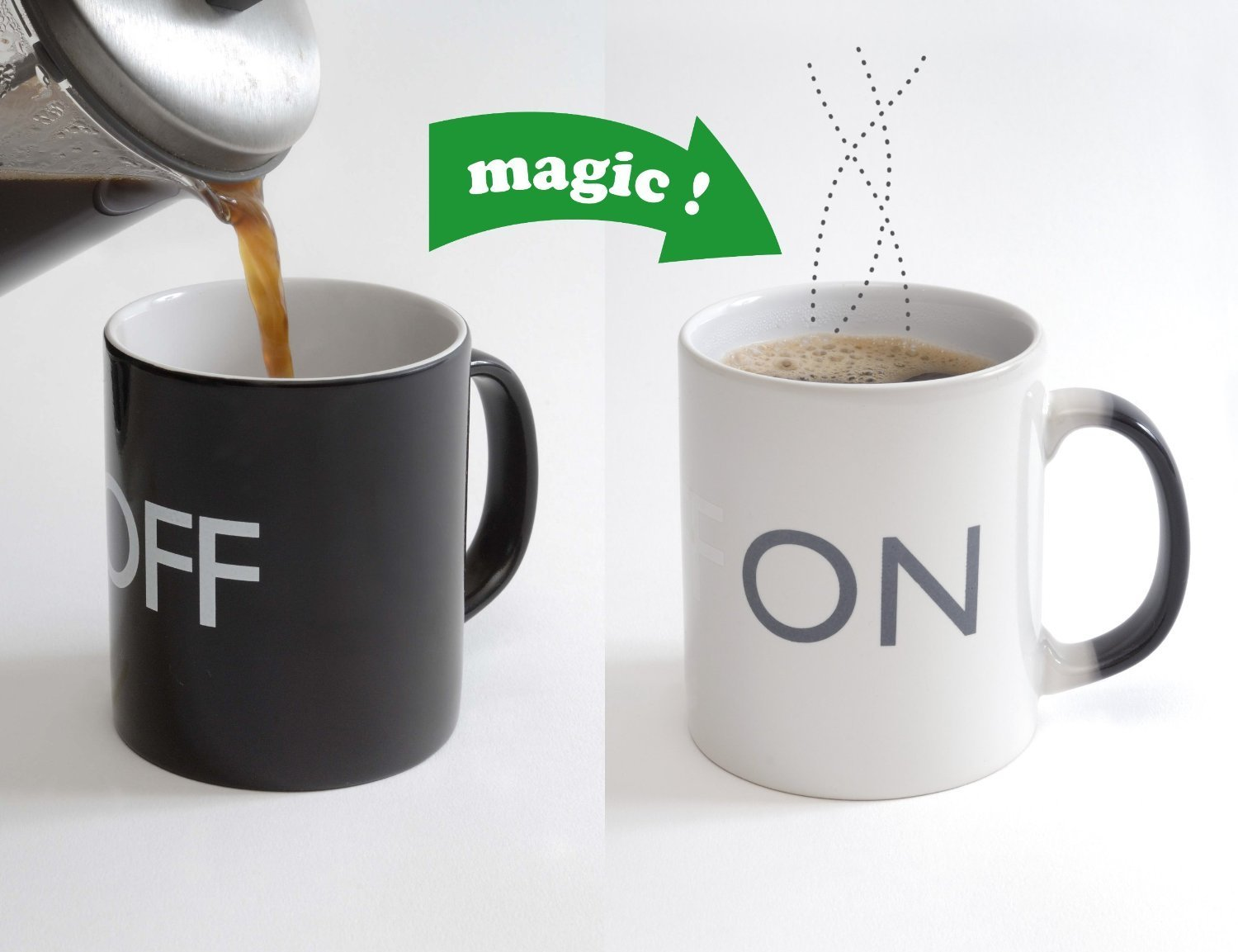 Image of: Heat Sensitive Mug Color On Off