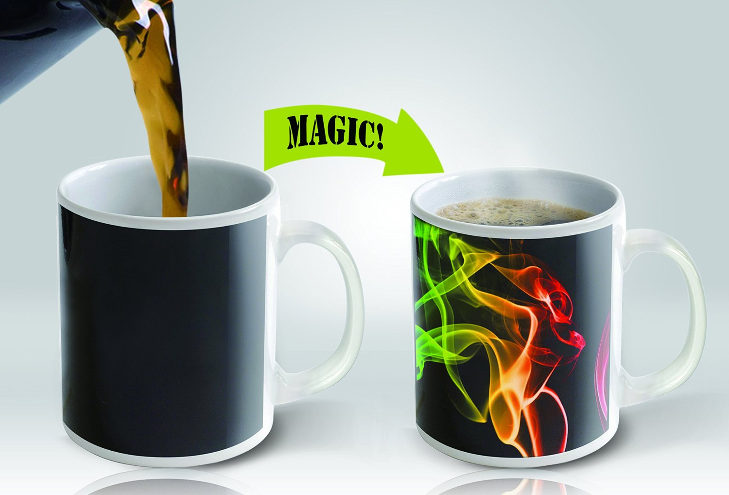 Image of: Magic Heated Coffee Mug