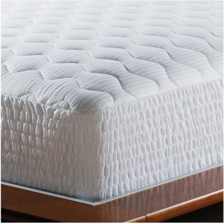 Image of: Futon Pad White
