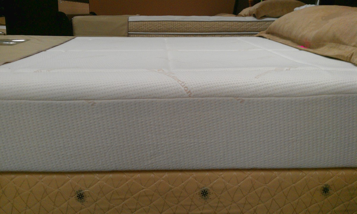 Memory Foam Futon Mattress Applying